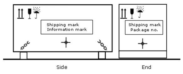 Ví dụ về đánh dấu trên một hộp